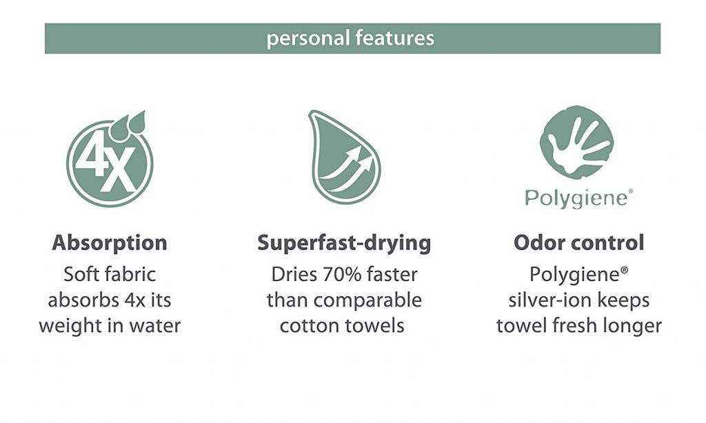 , Incredibly Compact Microfiber Towel // Fast-Drying // Reduce Travel Weight